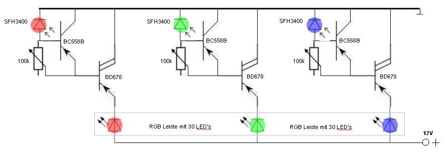 Ambilight - aus RGB Signal - Roboternetz-Forum - Seite 6